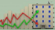 real estate market volatility